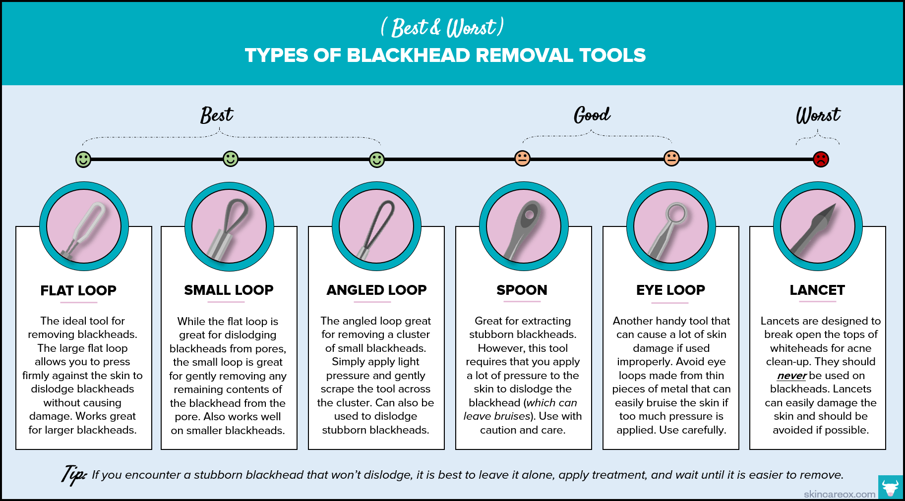 best-worst-blackhead-removal-tool_infographic-min